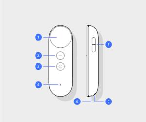 【Unity】MirageSoloアプリ開発 2019edition - コントローラー入力