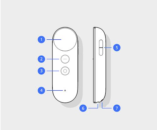 【Unity】MirageSoloアプリ開発 2019edition – コントローラー入力